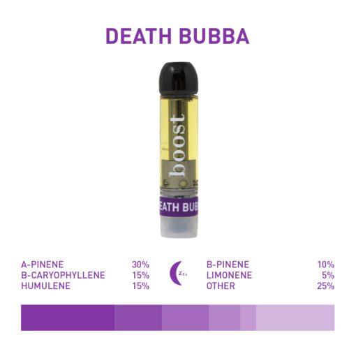 DeathBubbaProfile